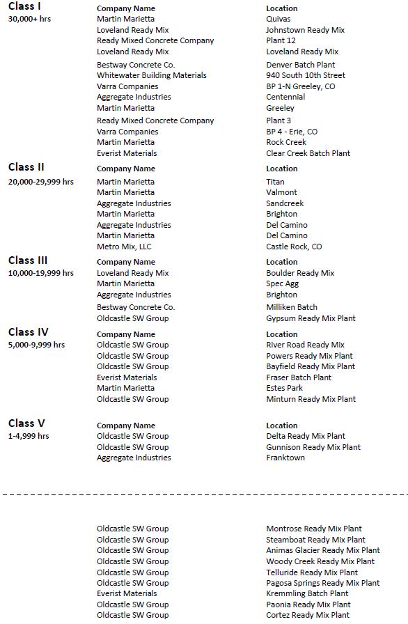 2015 Crmca Team Safety Award Winners Crmca