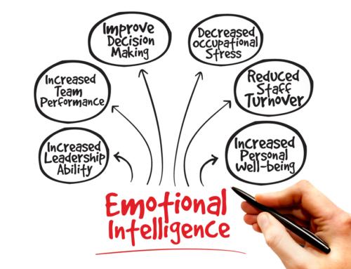 2020 Leadership Training: Emotional Intelligence